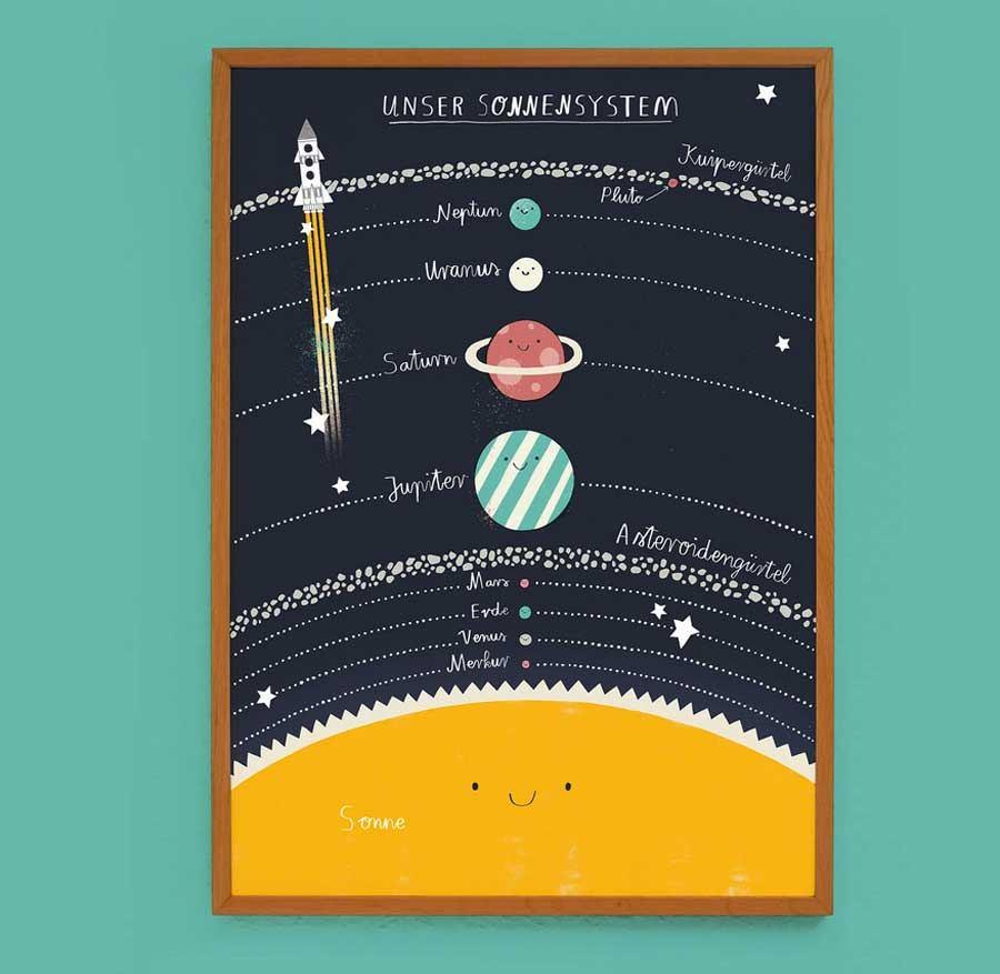 Das Sonnensystem Print (Din A3)