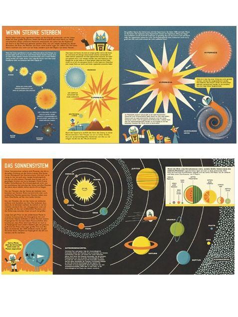 Professor Astrokatz - Universum ohne Grenzen