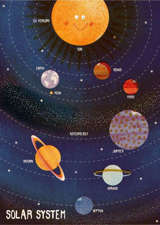 Solar System Postkarte
