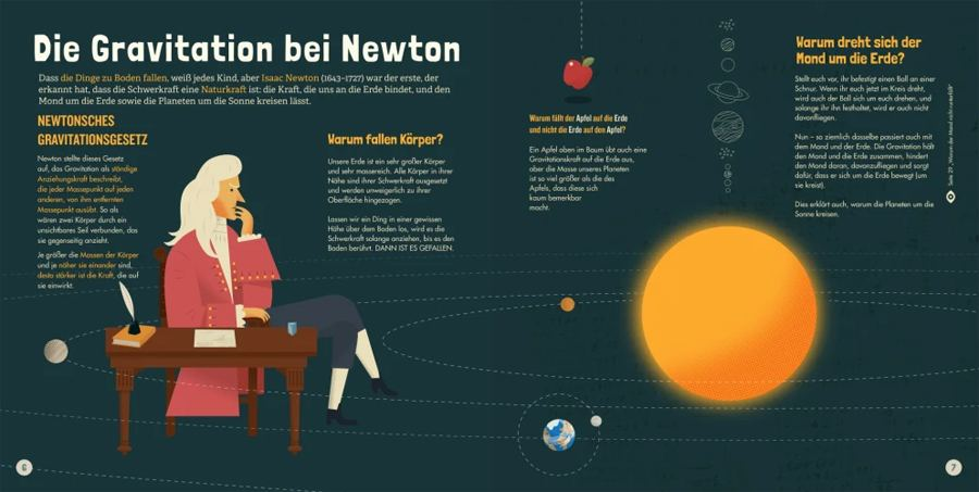 Professor Albert und das Rätsel des Universums