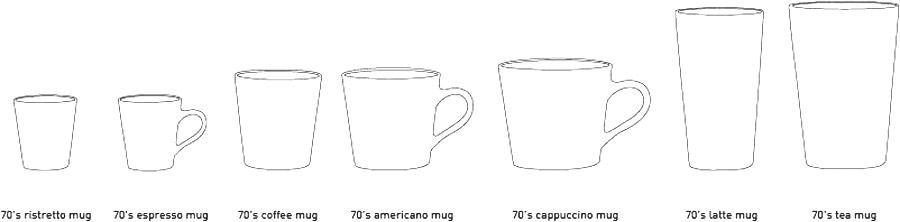 70's Latte Mug Tropical