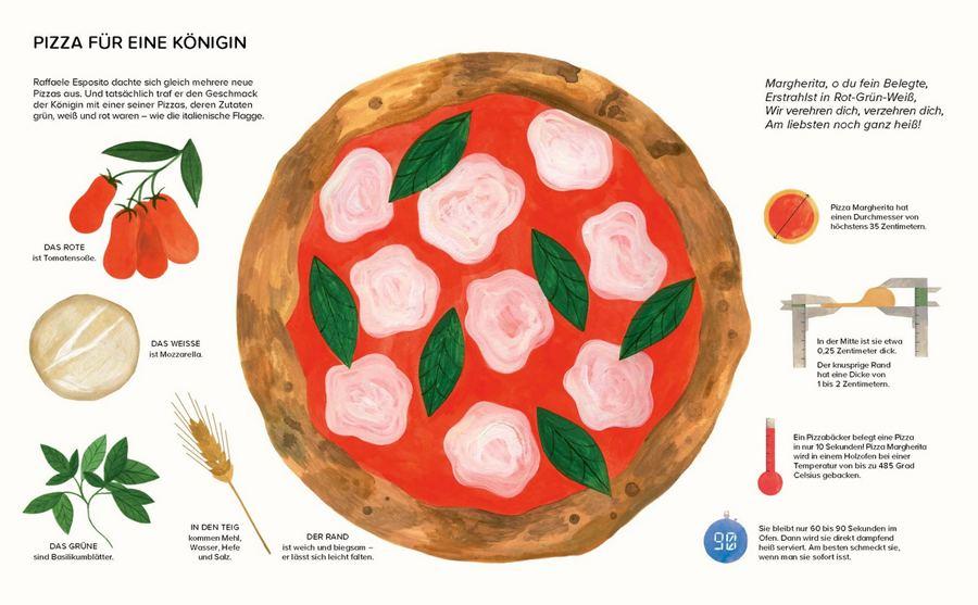 Wir lieben Pizza!