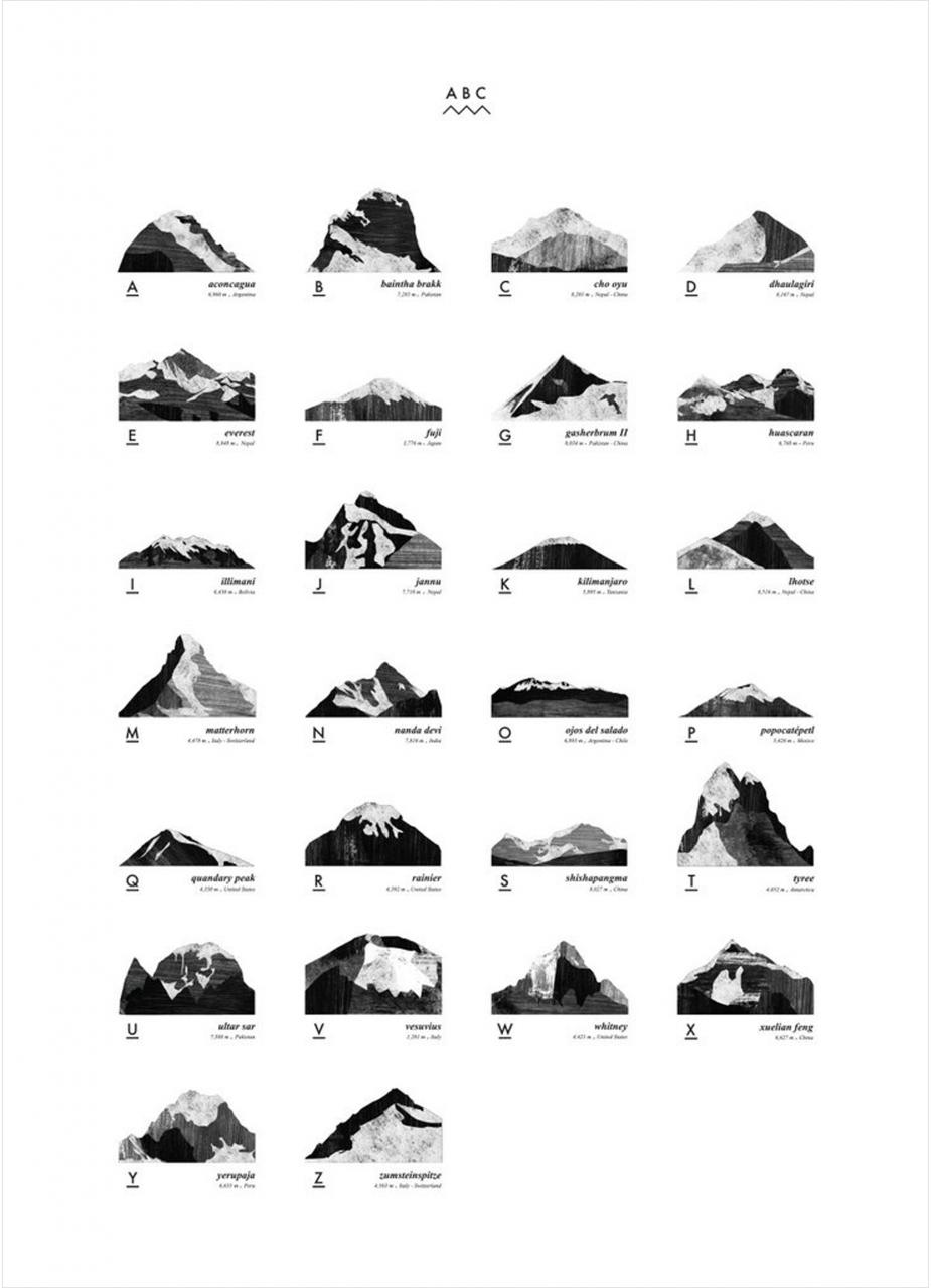 Mountain ABC Poster (50 x 70cm)